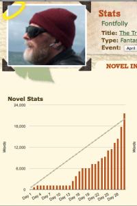Screenshot of part of my stats page.