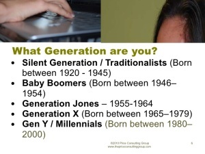 Which Generation Are You? According to click bait headlines, everyone is either a Boomer or a Millennial, but it's more complicated than that. © 2010 Price Consulting