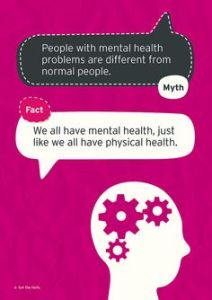 "Myth: ""People with mental health problems are different than normal people."" Fact: ""We all have mental health, just as we all have physical health."""