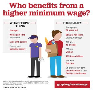 Who benefits from a higher minimum wage? (Click to embiggen)
