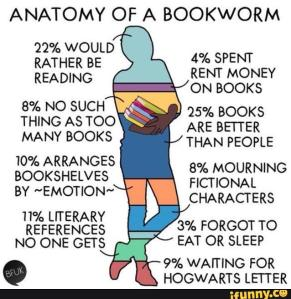 Anatomy of a Bookworm. Click to embiggen. Some of these statements do describe me...