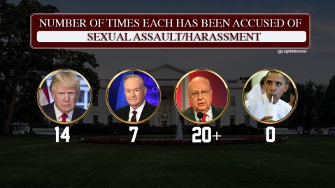 Number of times each has been accused of sexual assault: Trump 14, O'Reilly 7, Ailes more than 20 times, Obama 0 (zero)!