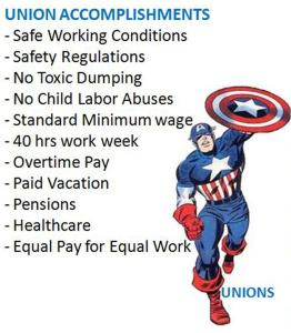 """Union Accomplishments: Safe working conditions; Safety regulations; No toxic dumping; No child labor abuses; Standard minimum wage; 40-hour work week; Overtime pay; Paid vacation; Pensions; Healthcare; Equal Pay for Equal work."""