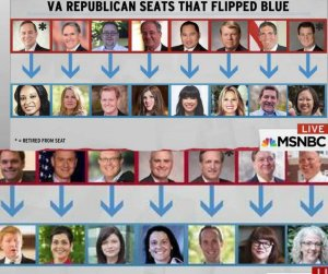 Graphic depiction from Rachel @maddow that shows exactly what the Persisterhood did in Virginia (click to embiggen)