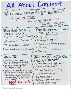 How One Teacher Explains Consent to Her 3rd Grade Students