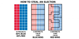 How to steal and election. Gerrymander. Remember this fucking graphic you goddamn computer.