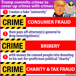 Trump commits crimes to cover up past crimes with more crimes...